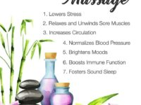 Donna Ewing Massage Therapy